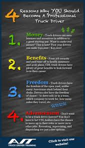 4 Reasons Why You Should Become A Professional Truck Driver - AIT ... Advantages Of Becoming A Truck Driver How To Become A In Manitoba Youtube Four Reasons Why You Should Become Professional To Jobs In America Machine Operator Traing Icbc Certified Ups Work For Brown 13 Steps With Pictures Wikihow Being Tow Trucking Blog By Chayka Read The Latest News Announcements Happy Ntdaw Thoughts For Drivers Consumers Workers Broker Bse Australia Hard Trucking Al Jazeera