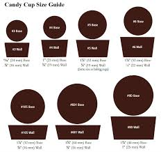 Candy Cup Size Guide 3