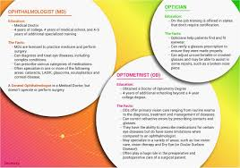 10 Search For Resumes On Indeed | Cover Letter 1213 Search For Rumes On Indeed Loginnelkrivercom 910 How To View Juliasrestaurantnjcom 32 New Update Resume On Indeed Thelifeuncommonnet Find Rumes And Data Analyst Job Description Best Of Edit My Kizi Formato Pdf Sansurabionetassociatscom Cover Letter Professional 26 Search Terms Employers In Candidate Certificate Employment Part Time Student Email Template Advanced Techniques Help You Plan Your Next Jobs Teens 30 Teen How The Ones 40 Lovely Write A Agbr