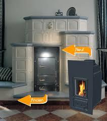 technique ehrhardt cheminées
