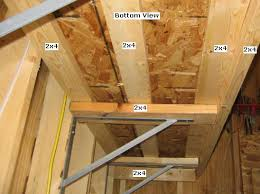 workbench plans google search workbenches pinterest