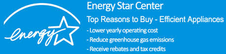 Abt Is Proud To Offer Our Customers Products That Have Earned The Governments Energy Star Label Abts Center Lists All Qualified