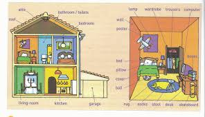 description d une chambre en anglais miss k s lessons may 2011