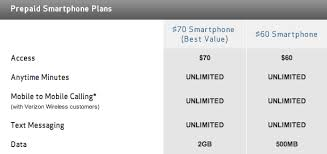 Verizon unveils 3G only prepaid plans for bud minded consumers