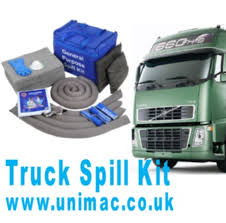 Truck Spill Kit Cars Trucks Car Truck Kits Hobby Recreation Products Actiontruck Jk Cversion Kit Teraflex Semi Plastic Model Haler Concepts Body Aftermarket Aero Dynamic Kits For Carstruck And Suv Rc4wd 14 Killer Monster Average Joes Rc Youtube Ftf V8 6x4 Miho Metal Am16 Build Play Fire Brie Blooms Fitzgerald Glider Rolls Into The Midamerica Trucking Show