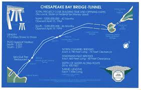 CBBT Facts Which Bridge Is Geyrophobiac 2014 Ford E450 Shuttle Bus By Krystal Coach 3 Available Chesapeake Bay Wikipedia Newark Reefer Truck Bodies Our Offer Of Refrigerated Trucks Bodies Manufacturing Inc Bristol Indiana 17 Miles Scary Bridgetunnel Notorious Among Box Truck Driver Remains In Hospital After Crash That Killed Toll Suicides At The Golden Gate Lexical Crown San Juanico Bridge Demolishing Old East Span Youtube