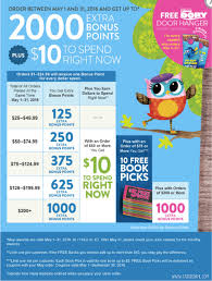 How To Use Scholastic Bonus Points Instacart Promo Code Canada Mytyres Discount 2019 Scholastic Book Orders Due Friday Ms Careys Class How To Earn 100 Bonus Points Gift Coupons For Bewakoof Coupon Border Css Book Clubs Coupon May Club 1 Books Fall Glitter Reading A Z Eggs Codes 2018 Kohls July 55084 Infovisual Reading Club Teachers Bbc Shop Parents Only 2 Months Left Get Free