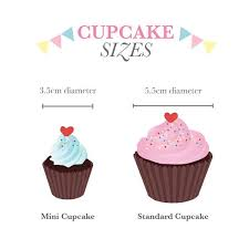 CTI01 Say It With Cupcakes Individually Pack Sweetest Moments
