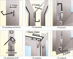 ajustement des portes en aluminium comment régler la porte d