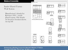 aluminum extrusions 21 cladding with metal and glass ppt video