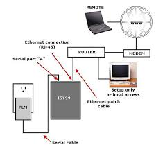 Ceiling Fan Model Ac 552al Remote by Plm 2412s Cable Wiring Diagram Insteon 2413u Troubleshooting