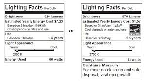 light bulb facts about the light bulb todays the day when the us