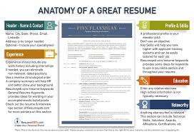 Resume Tips – Resume YETI How To Write A Resume 2019 Beginners Guide Novorsum Ebook Descgar Job Forums Valerejobscom 1 Basic Resume Dos And Donts Pdf Formats And Free Templates Tutorialbrain Build A Life Not Albatrsdemos The Dos Donts Writing Rockin Infographic Top Writing Tips Get An Interview Call Anatomy Of How Code Uerstand Visually Why You Should Go To Realty Executives Mi Invoice Format Donts Services For Senior Cv Guides Student Affairs