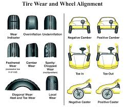 100 Commercial Truck Alignment Tire What You Should Know Jim Falk Motors