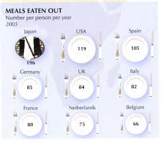 Nystrom Desk Atlas 2014 by The Atlas Of Food Who Eats What Where And Why Encyclopedie De