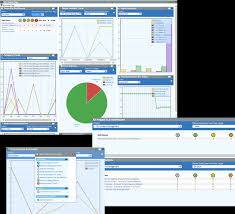 management features service desk software itil