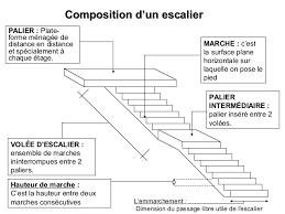 un palier d escalier escalier