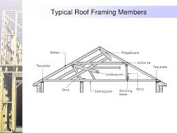 Ceiling Joist Spacing Australia by Roof Bearer Plate U0026 Rafter Framing Basics Framing A Cathedral
