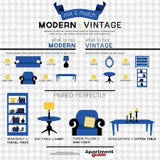 Mix Match Modern And Vintage Decor Why Is This Basically My Living Room