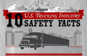 10 Best Trucking Companies In Florida Schneider Trucking Driving Jobs Find Truck Driving Jobs Solved Use The Above Adjusted Trial Balance To Ppare Wi Jasko Enterprises Companies Truck Central Oregon Company Home Facebook A Drivers Life Is Risky And Say Its Not Worth The Inland Empire Best Image Kusaboshicom Cfl Trucking Engneeuforicco Volvo Trucks Welcomes Home First Built At New River Industry In United States Wikipedia