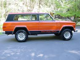 Jeep : Cherokee CHIEF S NO RUST STOCK&ORIGINAL CALIFORNIA JEEP ... 1975 Jeep Cherokee For Sale Near O Fallon Illinois 62269 Classics Inrstate 5 South Of Tejon Pass Pt Comanche Mj Jeepin Pinterest Jeeps And 4x4 Grand Srt8 Euro Truck Simulator 2 Wiy Custom Bumpers Trucks Move 109 Best Images On Bed And Freight Lines Sckton Ca Grand Cherokee Mods Williams Truck Equipment 1995 Spring Hill Fl Auto Cars Magazine Otocomaonlineus Wrapped In Matte Blue Alinum By Dbx