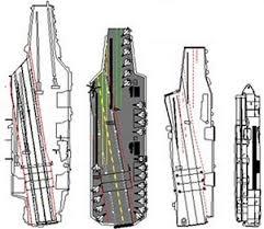 plus gros porte avion du monde le futur porte avions géant de la royal navy avionslegendaires net
