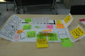 100 Creative Space Design Ing A With EndUsers SAP User Experience