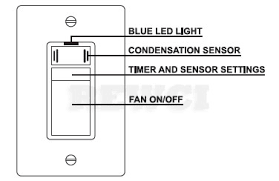 Humidity Sensing Bathroom Fan Wall Mount by Panasonic Fv Wccs1 W Bathroom Fan Sensor Switch