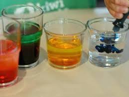 Food Color In Water Linked Oil And Science For Timeline Cake History Notes