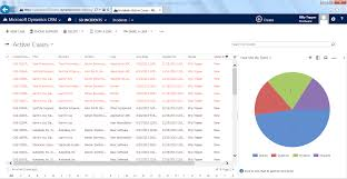 Service Desk solution for Dynamics CRM 2013 Microsoft Dynamics