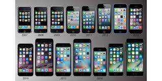 Poll What was the first iPhone you ever bought and why