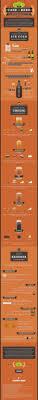 Ufo Pumpkin Beer Calories by 89 Best 美酒 Beer Images On Pinterest Beer Craft Beer And Beer