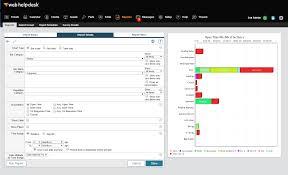 Solarwinds Web Help Desk Reports by Web Help Desk Unipress Software