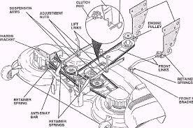 Murray Mower Deck Belt by Murry Rider Lawnmower Transaxel Belt Diagram Lawnmowers Snowblowers