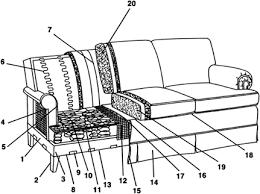 Bradington Young Sofa Construction by Why Our Leather Furniture Is The Best At The Lowest Price