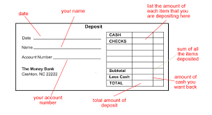 Money Basics Managing a Checking Account Page 7