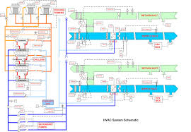 Design Of Air Conditioning System   Grihon.com AC, Coolers & Devices Home Solar System Design Aloinfo Aloinfo Diy Whole House Water Filtration Image Distribution Diagram Microsoft Word Map Heaters Heating Kits Systems Drking Crystal Clear Gray Allow Cservation Idolza Backyard Drainage Photo On Marvelous Garden Best Uml Diagram Tool Entity Instahomedesignus