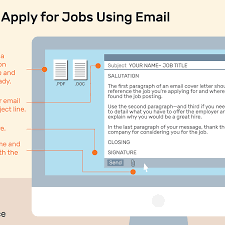 How To Apply For Jobs Using Email Resume Templates Cover Letter Freshers Sending Bank Job Work Could You Send Sample Rumes To My Mail Inspirational Email Body For Jovemaprendizclub Emailing A Emails For Applications 12 11 Sample Email Send Resume Sap Appeal 8 Sending Writing Memo Journalism Tips News Story Vs English Essay Jerzs A Your Database Crelate Recruiter Limedition 35 Simple Stunning Follow Up And Via Awesome 37 Mailing