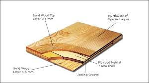 Sturd I Floor Plywood by Fresh Plywood Thickness For Floor