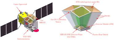 100 Mirax The High Resolution Xray Imaging Detector Planes For The MIRAX Mission