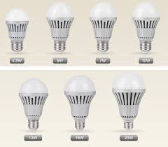 led lighting prices generally fall eneltec