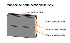 porte sectionnelle sur mesure informations techniques sur votre porte de garage sectionnelle