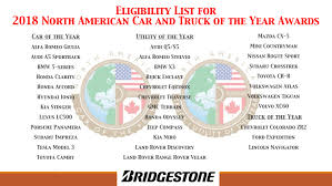 Eligibility List For 2018 North American Car And Truck Of The Year ... 2014 Chevrolet Silverado Trounces To Become North American Car And Truck Of The Year Finalists Announced Detroit Usa 9th Jan 2017 Honda Ridgeline Wins American 2019 Utility Cartruck Contenders Wardsauto Hyundai Elantra Land Rover Range Evoque Win 2012 Vehicles Welcome Honda Manufacturing Alabama Ram 1500 Finalists