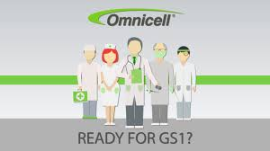 Automated Dispensing Cabinets Manufacturers by Omnicell Hospital Supplies Ready For Gs1 Youtube