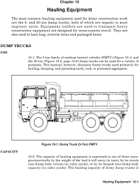Chapter 10. Hauling Equipment - PDF Rubbermaid Commercial Fg9t1400bla Structural Foam Dump Truck Black Scammell Sherpa 42 810 Cu Yd Original Sales Brochure Dejana 16 Yard Body Utility Equipment Tilt 2 Cubic 1900pound Tandem Andr Taillefer Ltd Howo 371 Hp 6x4 10 Wheeler 20 Capacity Sand Trucks Reno Rock Services Page Rubbermaid 270 Ft 1250 Lb Load Tons Of Stone Delivered By Dump Truck Youtube Used Trailers Opperman Son 2019 New Western Star 4700sf 1618 At Premier 410e Articulated John Deere Us