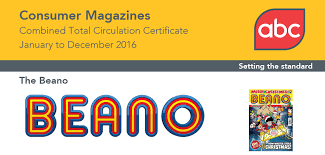 audit bureau of circulation circulation figures for 2016 released by abc downthetubes
