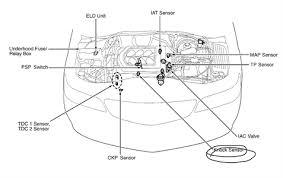 Malfunction Indicator Lamp Honda Odyssey by Solved My Honda Odyssey 2003 Model Has Aq Knock Sensor Fixya