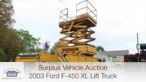 2003 Ford F 450 Super Duty XL Lift Truck - YouTube Kentuckiana Truck Pullers Association Sponsors Ford F250 Crew Cab 4x4 In Kentucky For Sale Used Cars On 2013 29 From 18891 Ertl Intertional Transtar F4270 Youtube Boise Weekly Vol 18 Issue 25 By Issuu 1979 4300 Dump Truck 2002 Freightliner Columbia 120 Led Dusk To Dawn Light Brightest On Amazon 70 Watt 7000 Listing All Find Your Next Car 2001 Chevy Silverado 2500 Hd 60 Work Truck Priced To Sell 3900 Ram 3500 Flatbed 15 19020 Rangers Roll Past Bobcats In First Round Of Class Aa Tournament