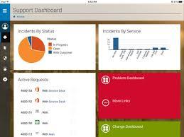 Landesk Service Desk Web Services by Landesk Workspaces App Store Revenue U0026 Download Estimates Us