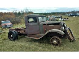 1934 International Pickup For Sale | ClassicCars.com | CC-1020199 Old Intertional Trucks Hot Rod Truck 1934 Antique Classic Competitors Revenue And Employees Owler Winners Of Navistar Technician Rodeo Is Announced 2018 Intertional Workstar 7400 Sba Water Truck For Sale Auction Or Cxt News Of New Car Release And Reviews Latest Hawaii In Phoenix Az Used On Usa Kenny Wallace Talks Nascar Car Counts Racing 2016 4300 Arizona Truckpapercom Trucks For Sale In Phoenixaz Shop Phoenix Products Crown Lift
